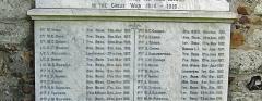 Sundon Cement Works War Memorial